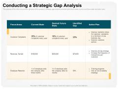 Stepwise Strategy Conducting A Strategic Gap Analysis Ppt File Slide Portrait PDF