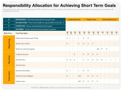 Stepwise Strategy Responsibility Allocation For Achieving Short Term Goals Ppt Model Tips PDF