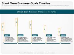 Stepwise Strategy Short Term Business Goals Timeline Ppt Portfolio Background PDF