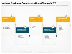Stepwise Strategy Various Business Communications Channels Media Ppt Ideas Smartart PDF