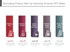 Stimulating Product Take Up Improving Products Ppt Slides