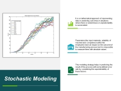 Stochastic Modeling Ppt PowerPoint Presentation File Portfolio