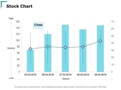 Stock Chart Analysis Ppt PowerPoint Presentation Icon Layout