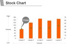 Stock Chart Ppt PowerPoint Presentation Design Templates