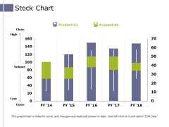 Stock Chart Ppt PowerPoint Presentation Icon Format