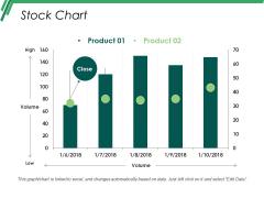 Stock Chart Ppt PowerPoint Presentation Ideas Designs