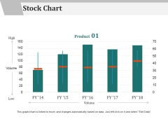 Stock Chart Ppt PowerPoint Presentation Model Backgrounds