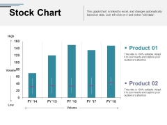 Stock Chart Ppt PowerPoint Presentation Pictures Model