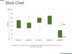 Stock Chart Ppt PowerPoint Presentation Professional Layouts
