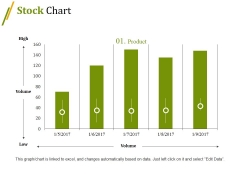 Stock Chart Ppt PowerPoint Presentation Summary File Formats