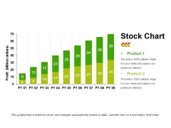 Stock Chart Template 1 Ppt PowerPoint Presentation Infographic Template Objects