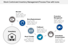 Stock Control And Inventory Management Process Flow With Icons Ppt PowerPoint Presentation Show Files
