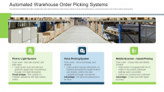 Stock Control System Automated Warehouse Order Picking Systems Ppt Icon Portfolio PDF
