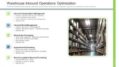 Stock Control System Warehouse Inbound Operations Optimization Ppt Inspiration Display PDF