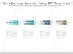 Stock Exchange Securities Listings Ppt Presentation