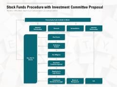 Stock Funds Procedure With Investment Committee Proposal Ppt PowerPoint Presentation Model Styles