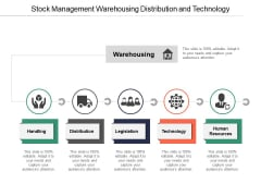 Stock Management Warehousing Distribution And Technology Ppt PowerPoint Presentation Model Display