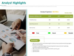 Stock Market Research Report Analyst Highlights Ppt PowerPoint Presentation Slides Background Designs PDF