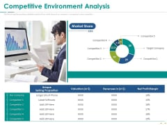 Stock Market Research Report Competitive Environment Analysis Infographics PDF