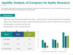Stock Market Research Report Liquidity Analysis Of Company For Equity Research Designs PDF
