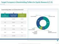 Stock Market Research Report Target Companys Shareholding Pattern For Equity Research Structure PDF