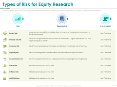Stock Market Research Report Types Of Risk For Equity Research Ppt PowerPoint Presentation Slides Tips PDF