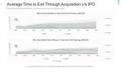 Stock Offering As An Exit Alternative Average Time To Exit Through Acquisition V S IPO Ppt Styles Design Ideas PDF
