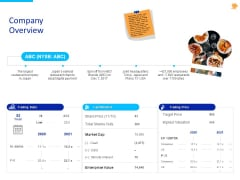 Stock Pitch For Fast Food Restaurants Delivery Company Overview Ppt PowerPoint Presentation Summary Information PDF