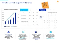Stock Pitch For Fast Food Restaurants Delivery Potential Upside Through Capital Structure Ideas PDF
