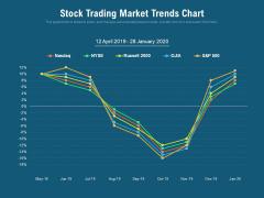 Stock Trading Market Trends Chart Ppt PowerPoint Presentation Model Portfolio PDF
