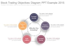 Stock Trading Objectives Diagram Ppt Example 2015