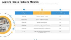 Storage Logistics Analysing Product Packaging Materials Ideas PDF