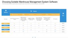 Storage Logistics Choosing Suitable Warehouse Management System Software Clipart PDF