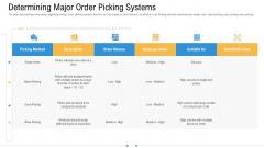 Storage Logistics Determining Major Order Picking Systems Template PDF