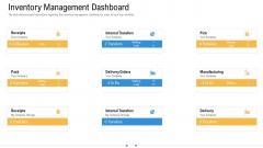 Storage Logistics Inventory Management Dashboard Infographics PDF