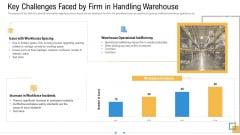 Storage Logistics Key Challenges Faced By Firm In Handling Warehouse Structure PDF