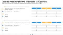 Storage Logistics Labelling Areas For Effective Warehouse Management Slides PDF