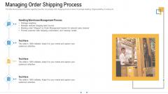Storage Logistics Managing Order Shipping Process Clipart PDF