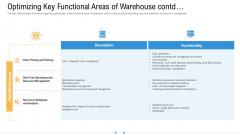 Storage Logistics Optimizing Key Functional Areas Of Warehouse Contd Download PDF