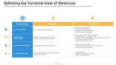 Storage Logistics Optimizing Key Functional Areas Of Warehouse Pictures PDF