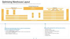 Storage Logistics Optimizing Warehouse Layout Slides PDF