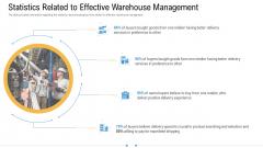 Storage Logistics Statistics Related To Effective Warehouse Management Designs PDF