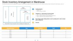 Storage Logistics Stock Inventory Arrangement In Warehouse Topics PDF