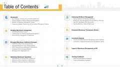 Storage Logistics Table Of Contents Slides PDF