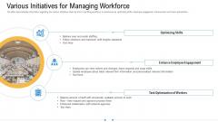 Storage Logistics Various Initiatives For Managing Workforce Diagrams PDF