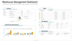 Storage Logistics Warehouse Management Dashboard Icons PDF