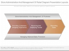 Store Administration And Management Of Retail Diagram Presentation Layouts