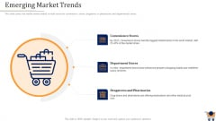 Store Positioning In Retail Management Emerging Market Trends Template PDF