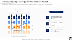 Store Positioning In Retail Management Merchandising Strategy Premium Placement Graphics PDF