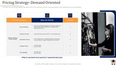 Store Positioning In Retail Management Pricing Strategy Demand Oriented Summary PDF